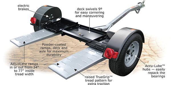 Roadmaster Inc  - Tow Bars, Braking Systems & RV Accessories