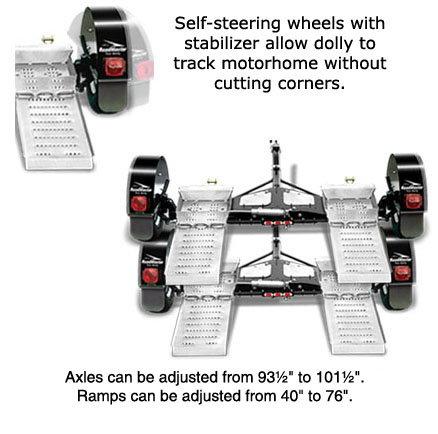 alldolly roadmaster inc tow bars, braking systems & rv accessories U-Haul Dolly Rental Rates at soozxer.org