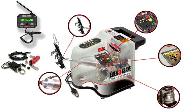 roadmaster inc tow bars braking systems rv accessories rh roadmasterinc com Trailer Brake Controller Wiring Diagram Impulse Brake Wiring Diagram