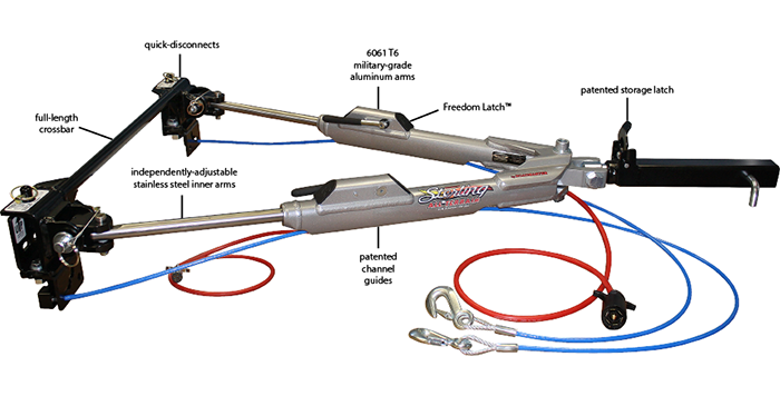 Roadmaster Inc Tow Bars Braking Systems Rv Accessories. Sterling All Terrain. Wiring. Motorhome Towing Systems Diagrams At Scoala.co